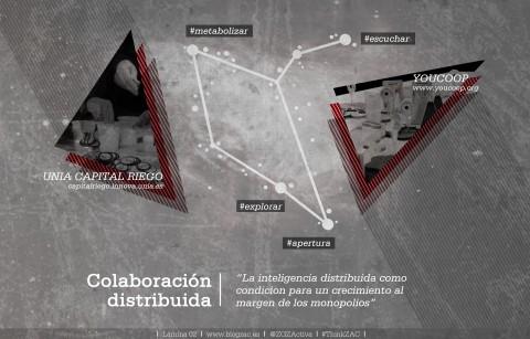 Colaboración distribuida