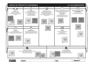 Lienzo Proyecto Sostenible con post its bn
