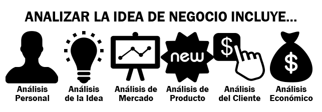 analisis-idea-de-negocio