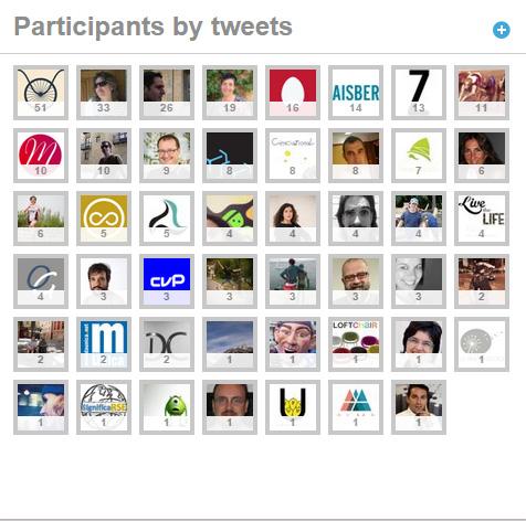 Participantes Día Retweet Aisber y Zaragenda