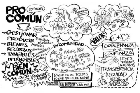 Bienes comunes: más allá del estado y el mercado