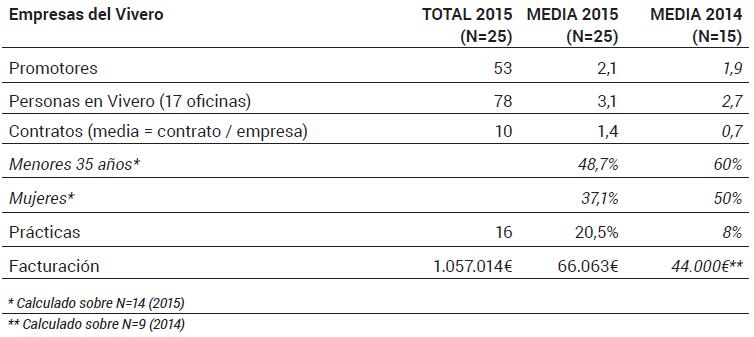 2015_cifras_negocio
