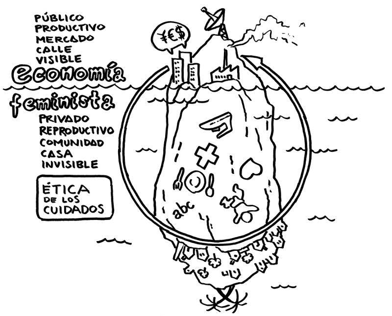 economiafeminista_colaborabora_cc