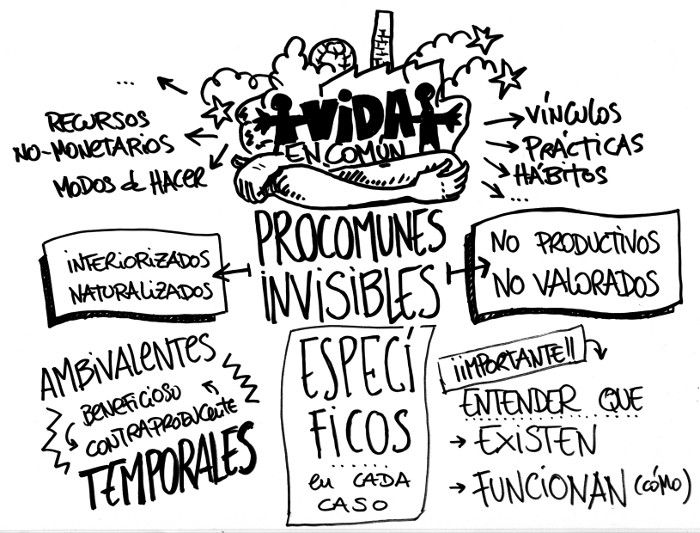 procomunes-invisibles