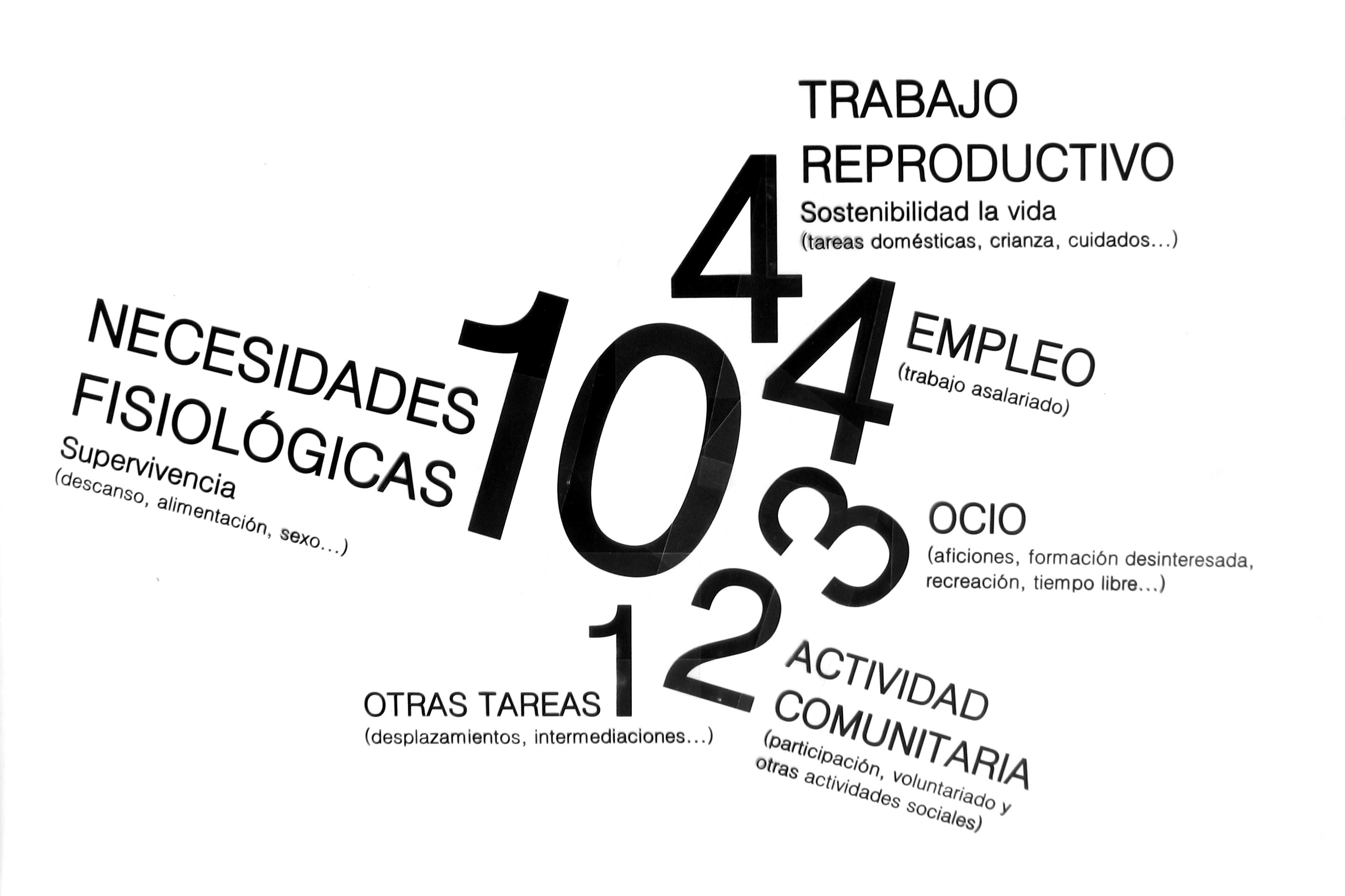 matriz_sostevidabilidad_ColaBoraBora
