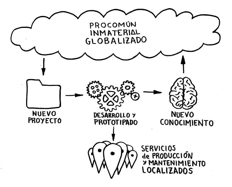 Economia_Directa