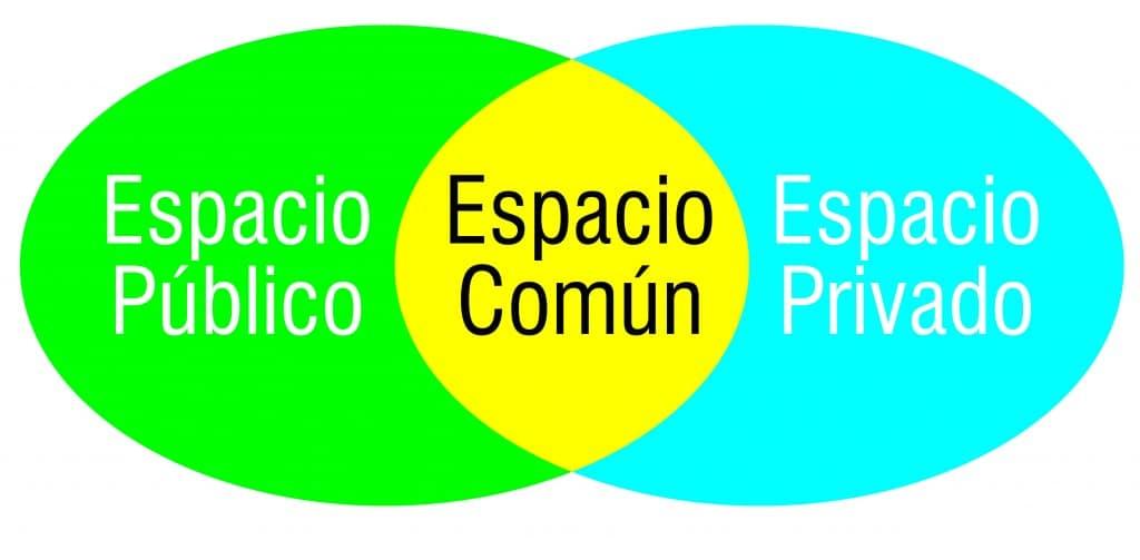 espacio-publico_comun_privado