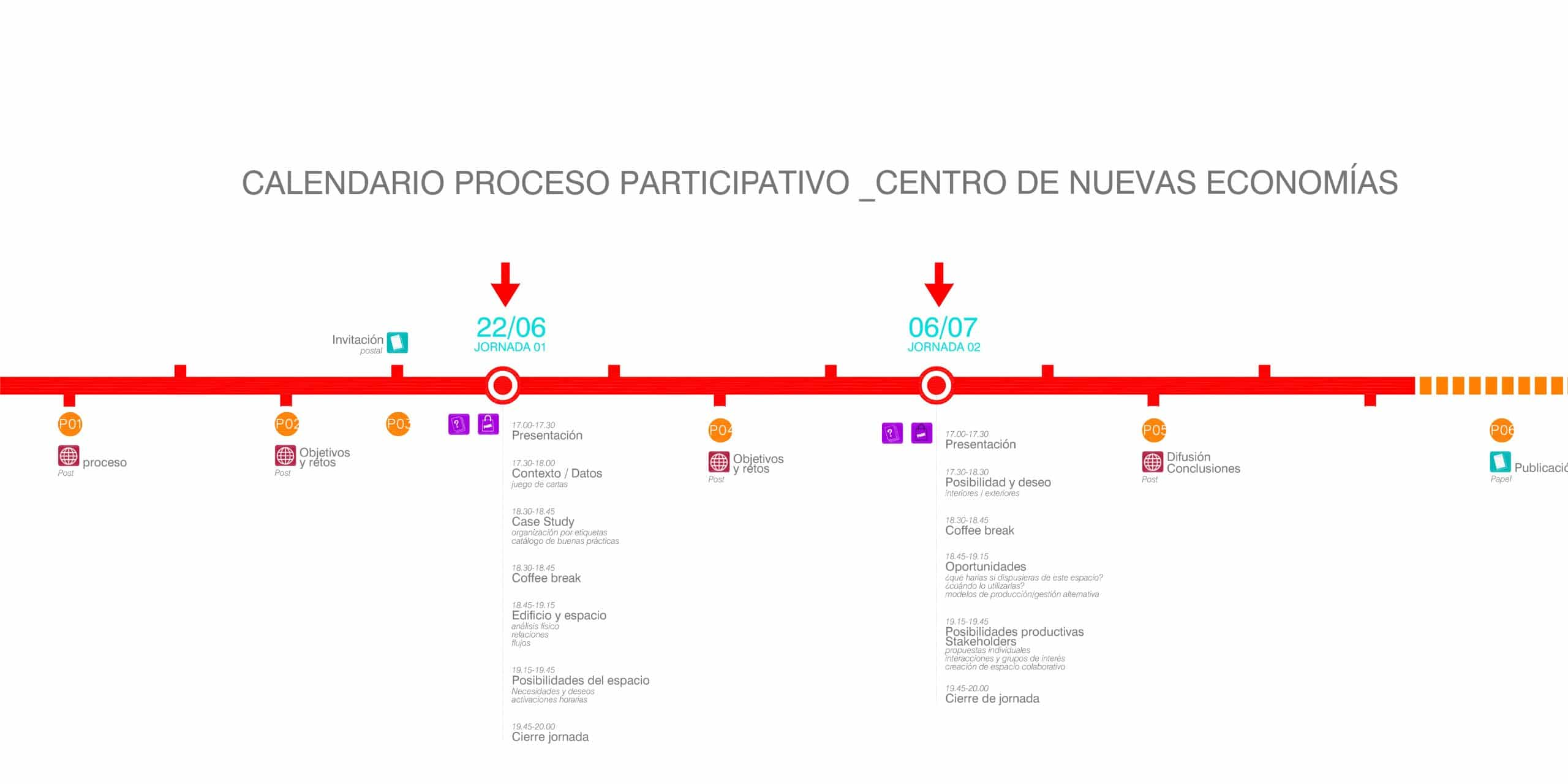 gravalosdimonte parque colaborativo zaragoza diagrama