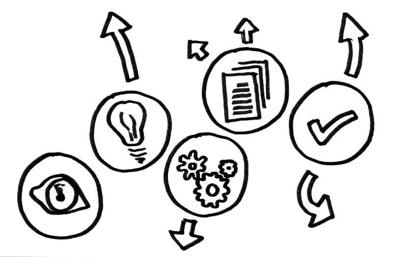 Diseño (colectivo) para pensar, criticar, especular y construir -
