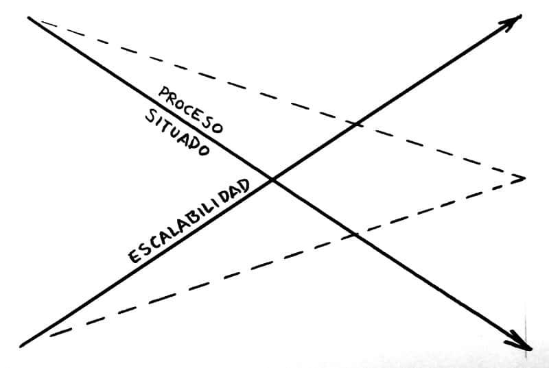 IC_escalada_situada_ColaBoraBora